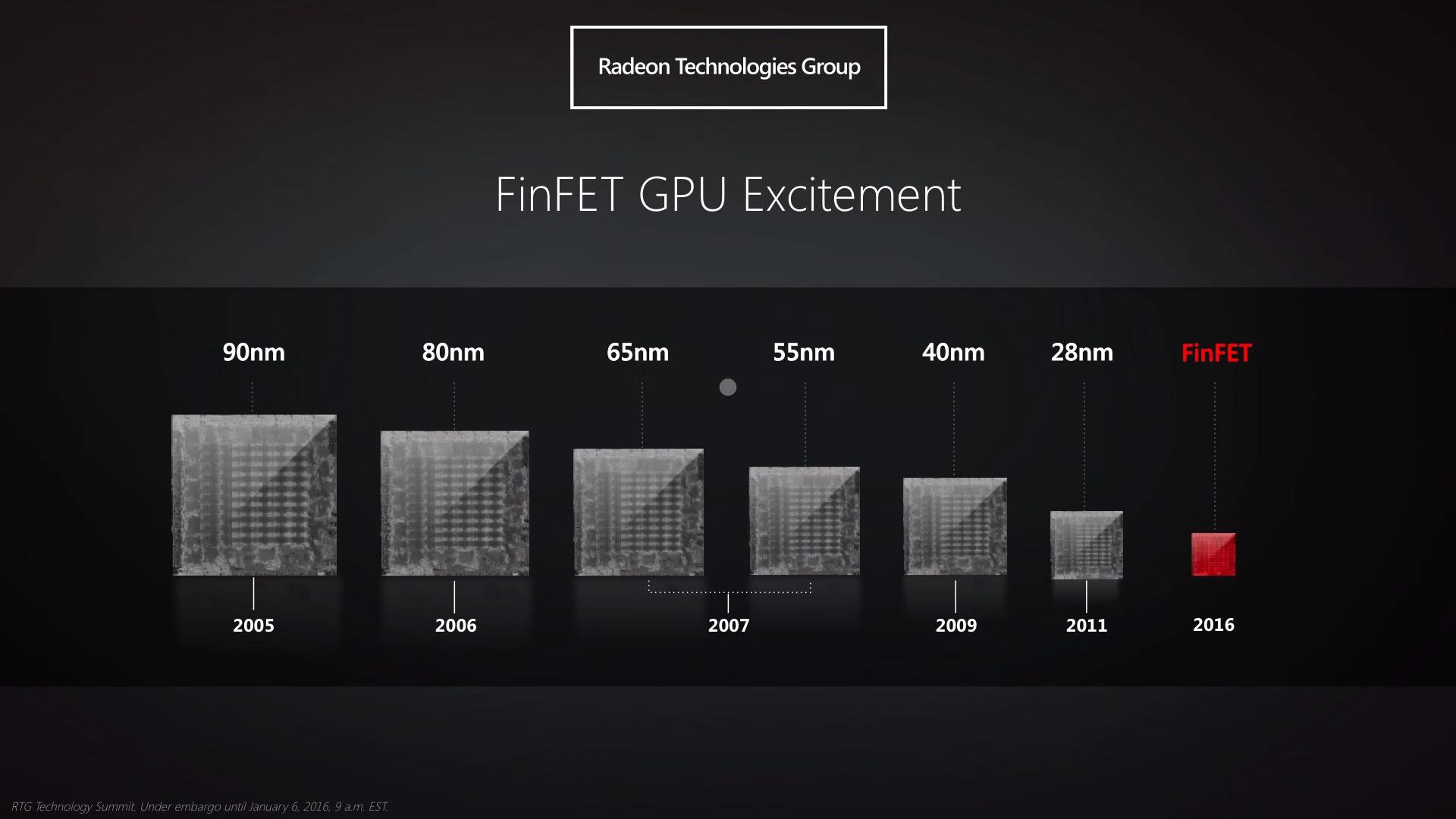 AMD Polaris announcement