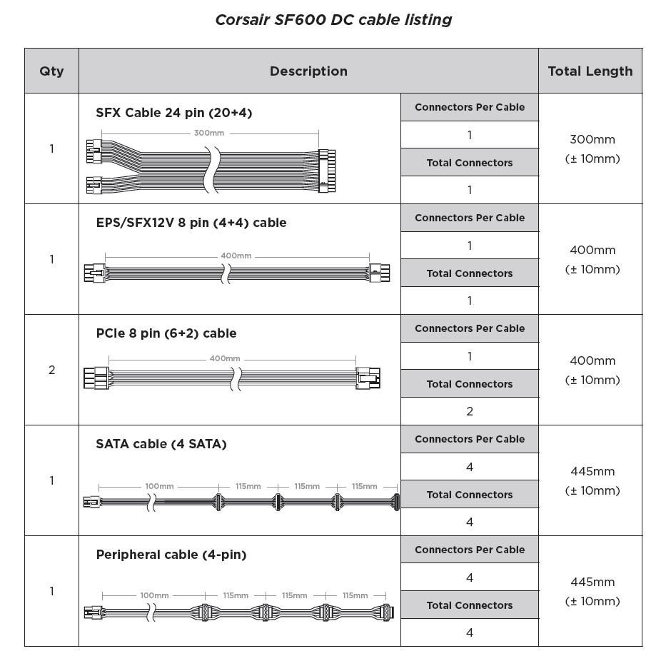 Corsair-SF600-cables.png