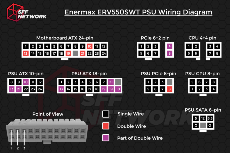 Enermax-ERV550SWT-PSU-Wiring-Diagram-810x540  Wiring Pin Diagram on