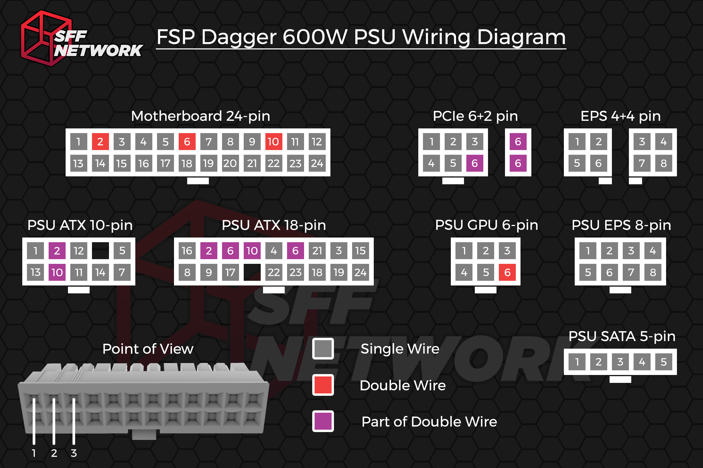 Fsp Dagger 600w A Stab In The Dark Sff Network Sff