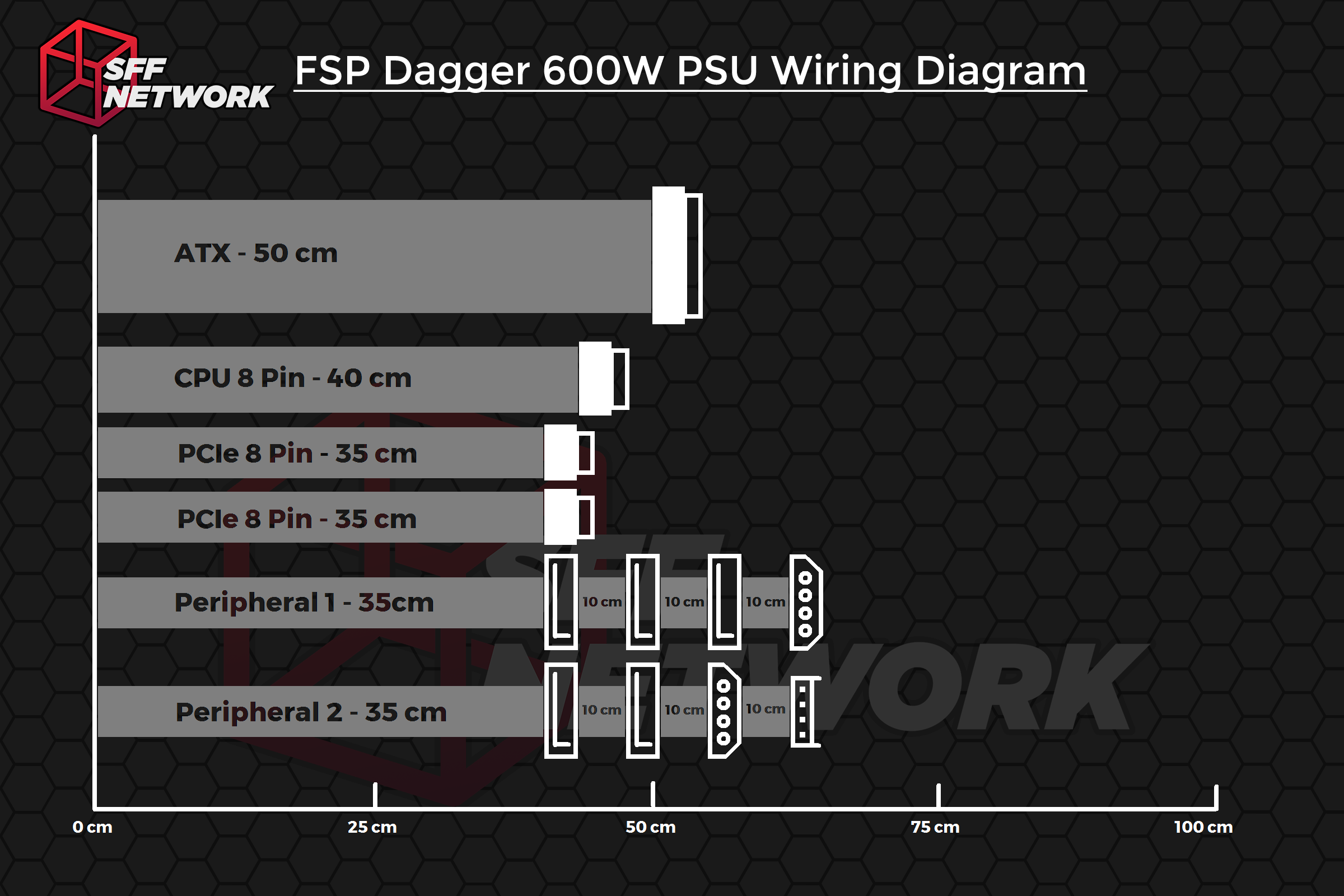 Fsp Dagger 600w A Stab In The Dark Small Form Factor Network Cpu Connector Wiring Diagram I Am Disappointed To See Inclusion Of Nearly Extinct Berg Floppy Drive On Cable As Well 4 Pin Peripheral Molex