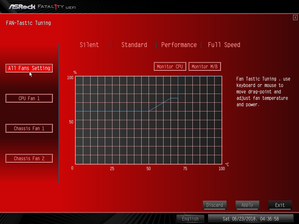 ASRock's Fatal1ty X470-ITX/ac – Back to the Future – SFF