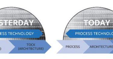 Intel-process-architecture-optimization
