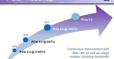 PCIe roadmap