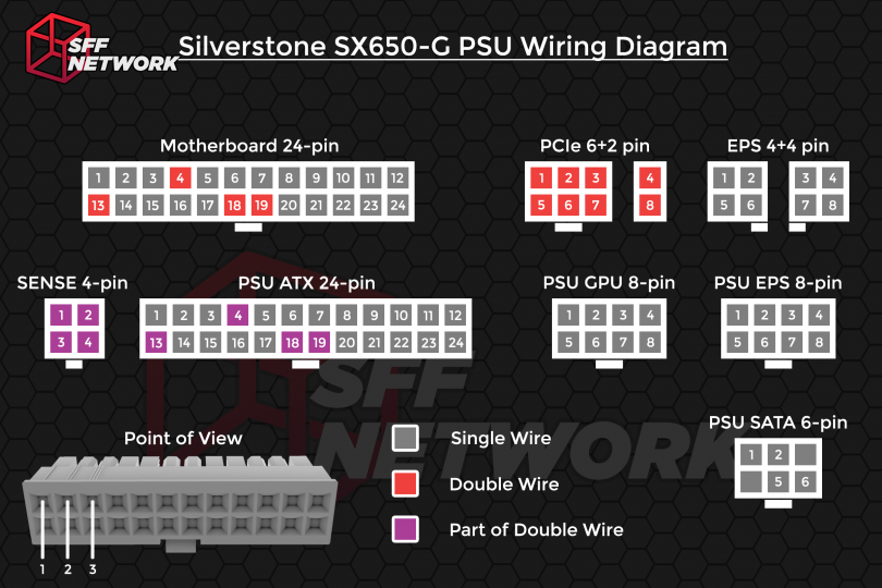 SilverStone SX650G and SX500G Reviewed     SFFNetwork