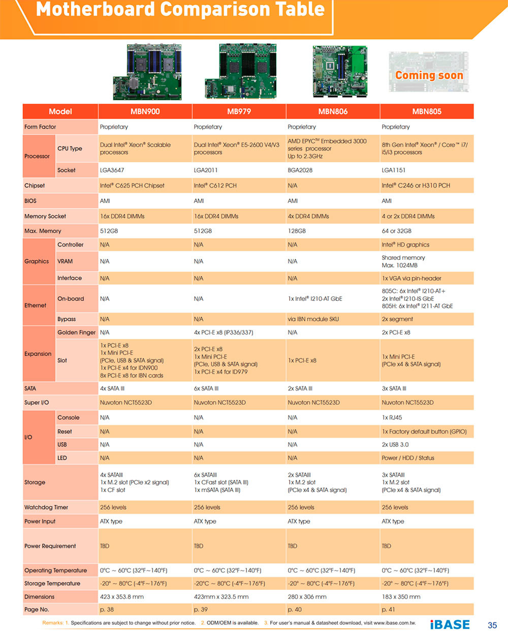 iBase MBN806, the First AMD Snowy Owl Motherboard to Appear
