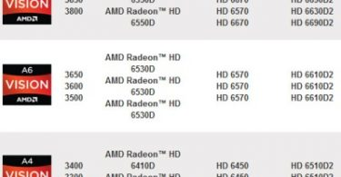 AMD Dual Graphics